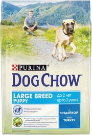 Dog Chow Puppy Large Breed Turkey фото
